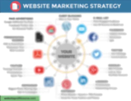Pdf Web Strategy Start A Web Design Business With Wordpress